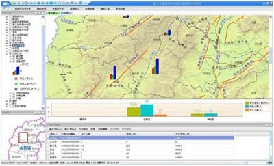 基于公里格网数据的地震灾情快速评估软件