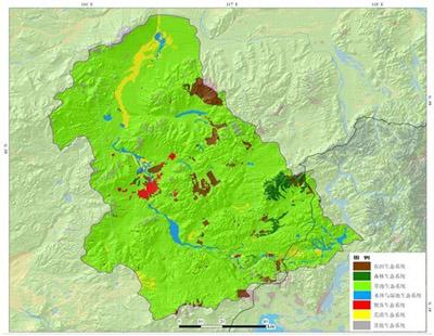 建立全国自然保护区生态系统结构数据集